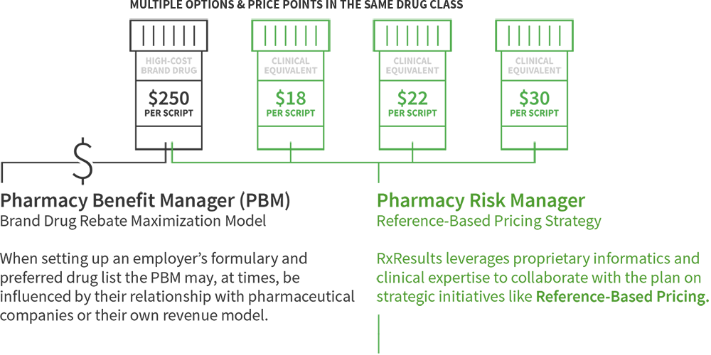 pharmacy-risk-mgmt-tablets