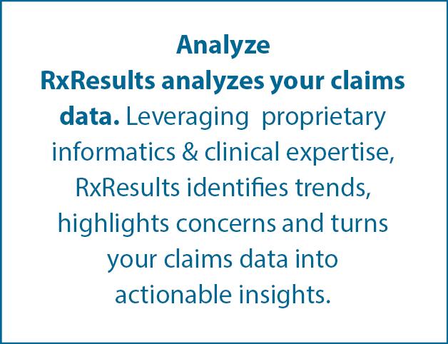 RxResults AIM Analyze